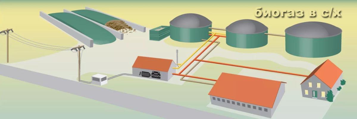 использование биогаза в сельском хозяйстве