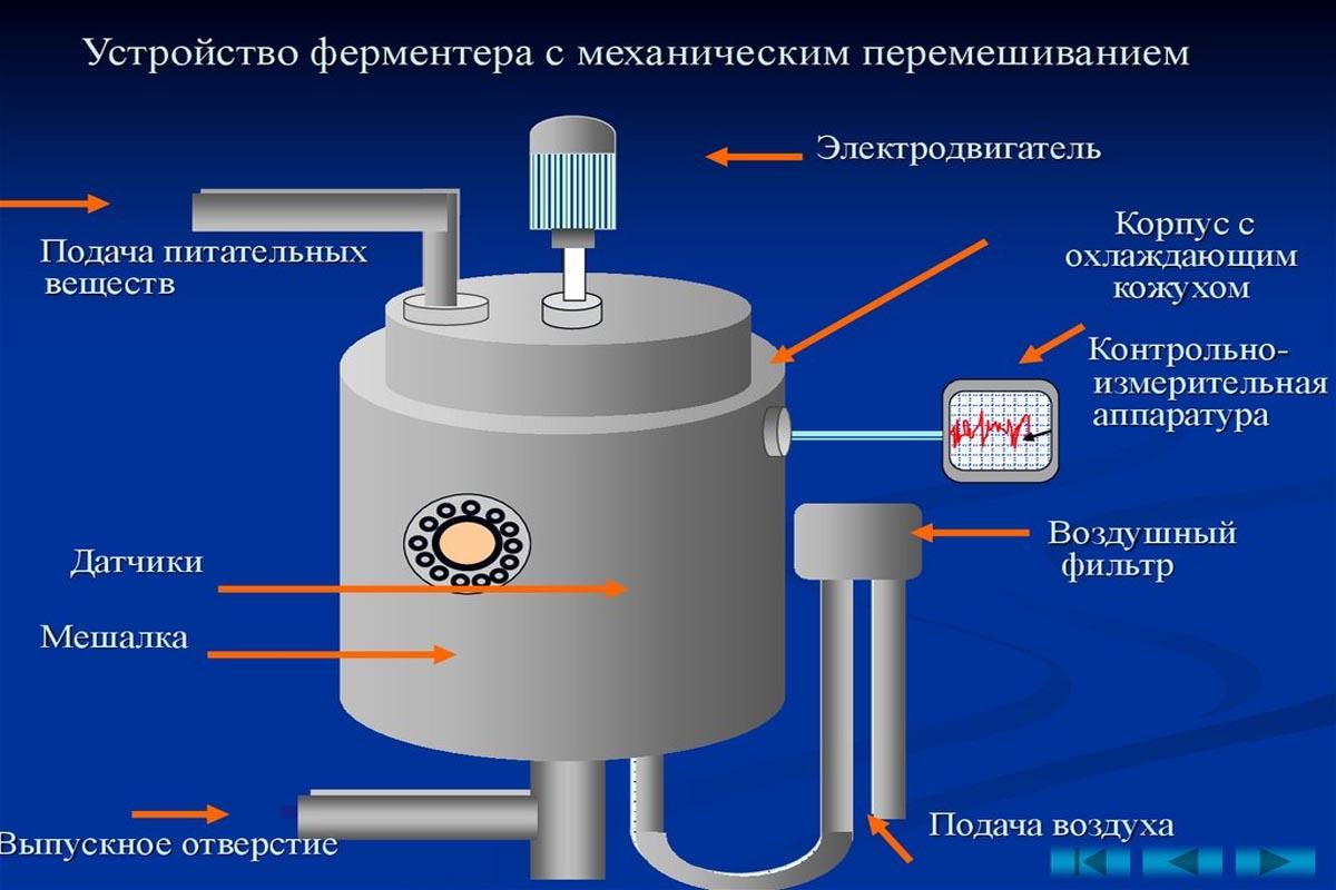 ферментер с технологией механического перемешивания