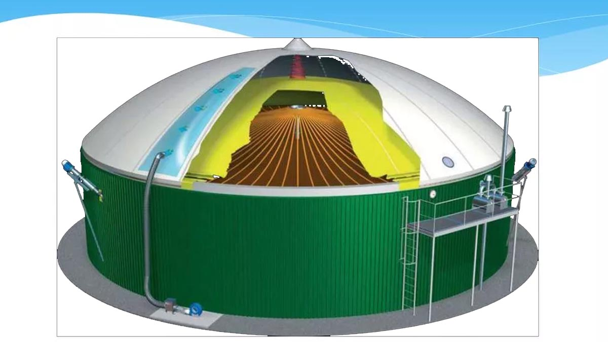 газгольдер биогаз
