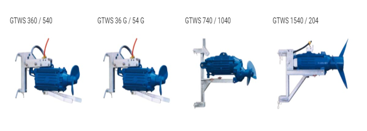 мешалки для биогазовой установки