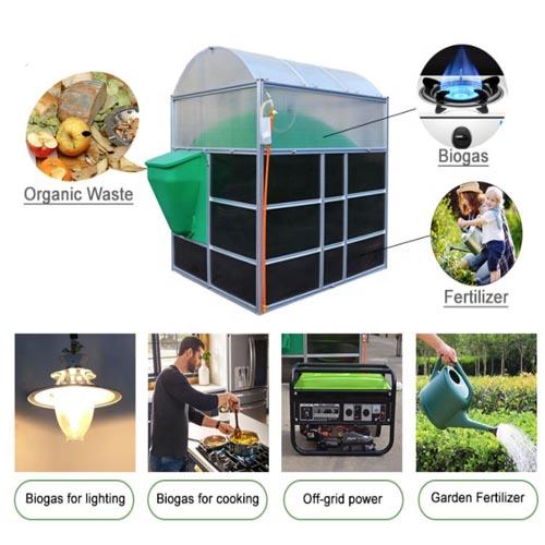 использование био метана в домашнем хозяйстве