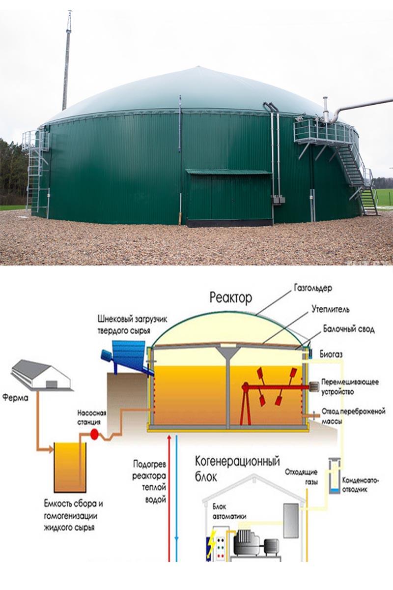 Установки для получения биогаза