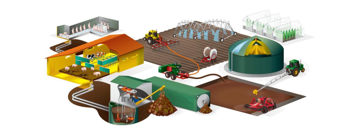Расчет биогазовой установки для коровника